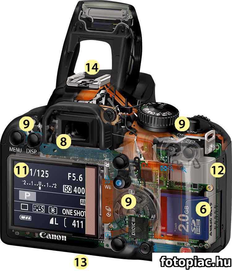 A digitális tükörreflexes fényképezőgép működési elve és részei